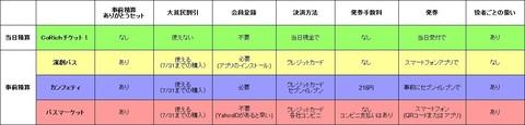 ticket_hayami.jpg